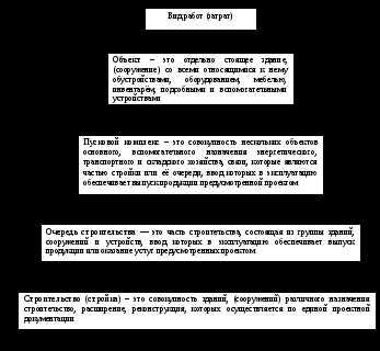 Смета монтажа транспортера транспортер т4 1992 года